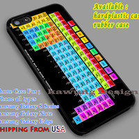 Chemistry Periodic Table | Pinkman | Quotes iPhone 6s 6 6s+ 6plus Cases Samsung Galaxy s5 s6 Edge+ NOTE 5 4 3 #art dl2