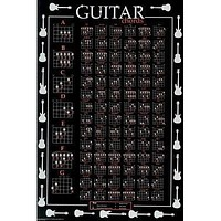 Guitar Chords Poster Learning Guide