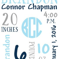 Personalized Baby Boy Birth Announcement Blanket