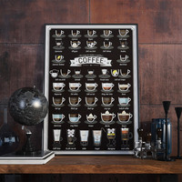 38 Ways to Make a Perfect Coffee - Coffee Poster, kitchen print, vintage, retro, art, infographic,