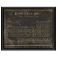 Periodic Table of Elements (Framed)