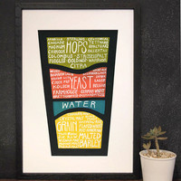 """Beer Diagram Poster -""""Know What You Drink"""""""