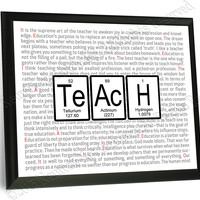 Teach Periodic Table of Elements Typography Wall Plaque