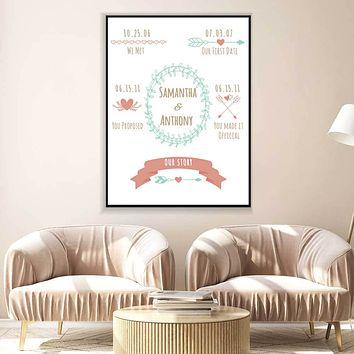 Our Story of Love Custom Canvas Set
