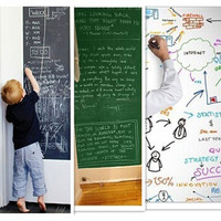 Removable Chalkboard Wall Stickers - Great for Kids - Free Chalk