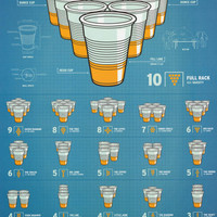 Beer Pong Racks College Drinking Games Poster 24x36