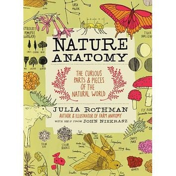 Nature Anatomy: The Curious Parts & Pieces of the Natural World: Nature Anatomy: The Curious Parts and Pieces of the Natural World