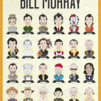 """""""Some Faces of Bill Murray"""" by Hugo Hernandez"""