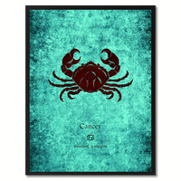 Cancer Horoscope Astrology Canvas Print, Picture Frame Home Decor Wall Art Gift