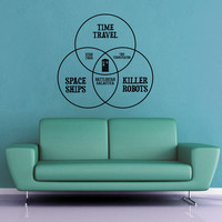 What is Doctor Who Wall Decal