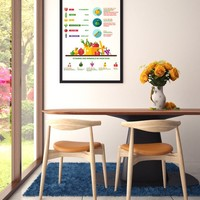 Healthy Food Wall Art Poster Print - Learning Infographic Kids Room Decor - Vitamins & Minerals Toddler Printable Nursery Digital Prints