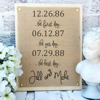 Summer Weddings, Celebrations, Gift for bride & groom wedding, Our first date engagement wedding day, personalize names and dates