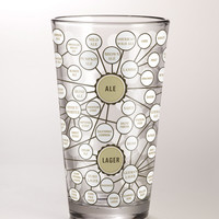 The Very Many Varieties of Beer Pint Glass