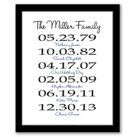 Family Last Name Art, Special Dates Wall Art, Mother's Day Art, Housewarming Gift, Birth Dates, Family Art, Dates To Remember, Last Name Art